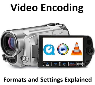 video_encoding_codecs_formats_containers_settings_by_canon