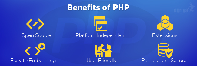 benefits-php-blogbanner