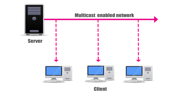 Multicast_stream